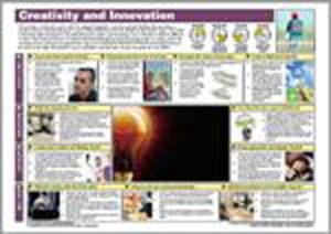 Creativity & Innovation CS