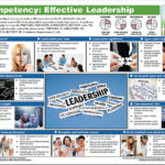 COMPETENCY.EFFECTIVE-LEADERSHIP-CS
