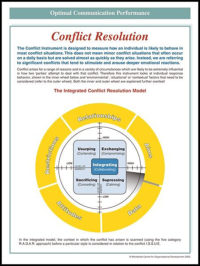Conflict Resolution TH