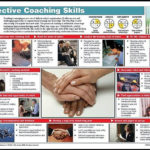 Effective Coaching Skills CS