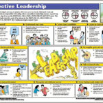 Effective Leadership CS
