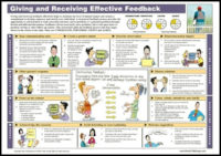 Giving & Receiving Effective Feedback