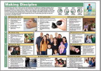 Making Disciples CS