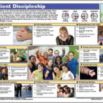 Obedient Discipleship CS