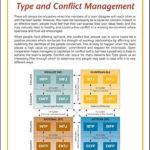 PTI Conflict TH