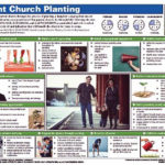 Parent Church Planting