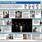 Problem Solving Skills CS