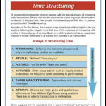 TA Time Structuring TH